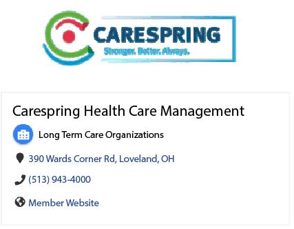 Carespring Info Card